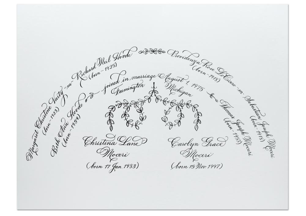 PD_Internal_1000x707_Family_Tree